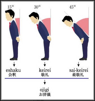 Hátizsákkal japánban